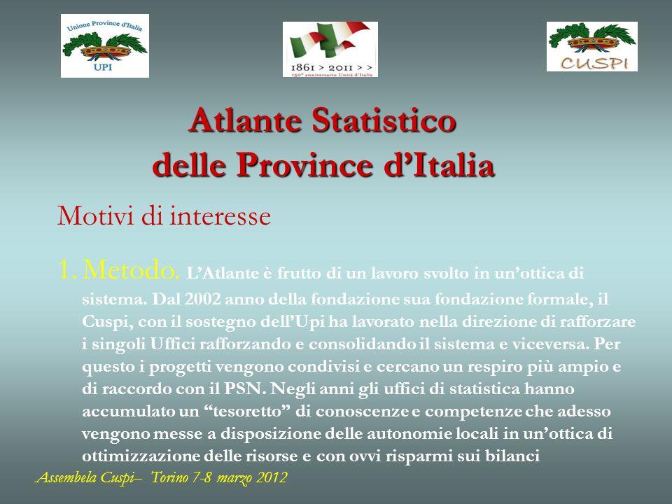 Assembela Cuspi– Torino 7-8 marzo 2012 Atlante Statistico delle Province dItalia Motivi di interesse 1.Metodo.