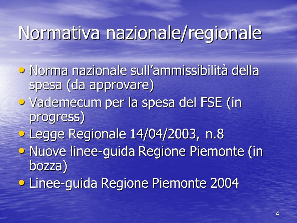 Normativa nazionale/regionale Norma nazionale sullammissibilità della spesa (da approvare) Norma nazionale sullammissibilità della spesa (da approvare) Vademecum per la spesa del FSE (in progress) Vademecum per la spesa del FSE (in progress) Legge Regionale 14/04/2003, n.8 Legge Regionale 14/04/2003, n.8 Nuove linee-guida Regione Piemonte (in bozza) Nuove linee-guida Regione Piemonte (in bozza) Linee-guida Regione Piemonte 2004 Linee-guida Regione Piemonte 2004 4