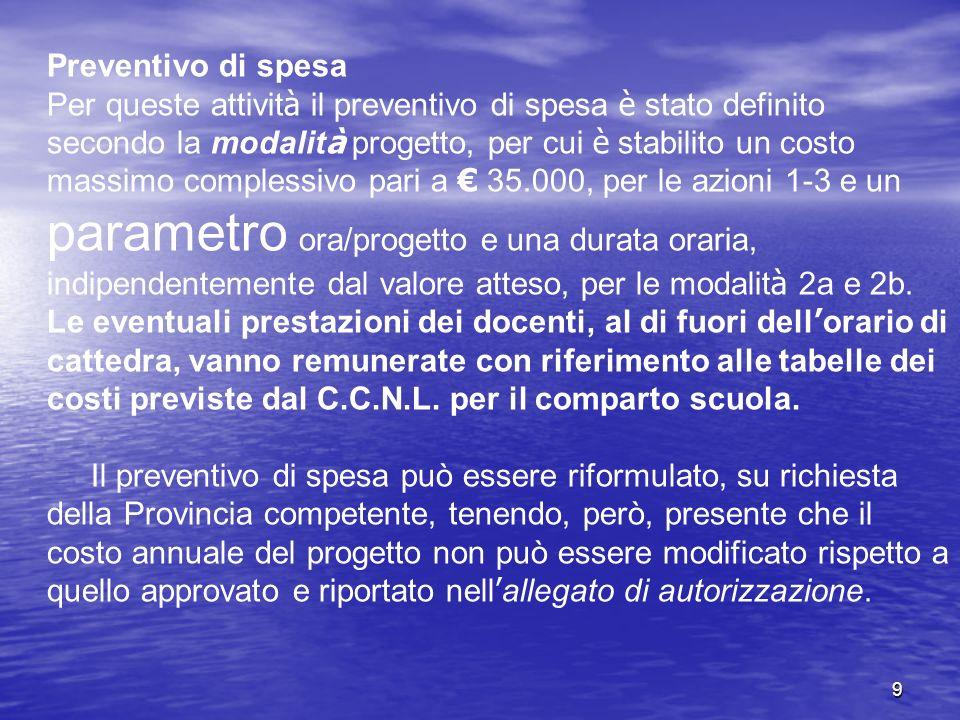 Preventivo di spesa Per queste attivit à il preventivo di spesa è stato definito secondo la modalit à progetto, per cui è stabilito un costo massimo c