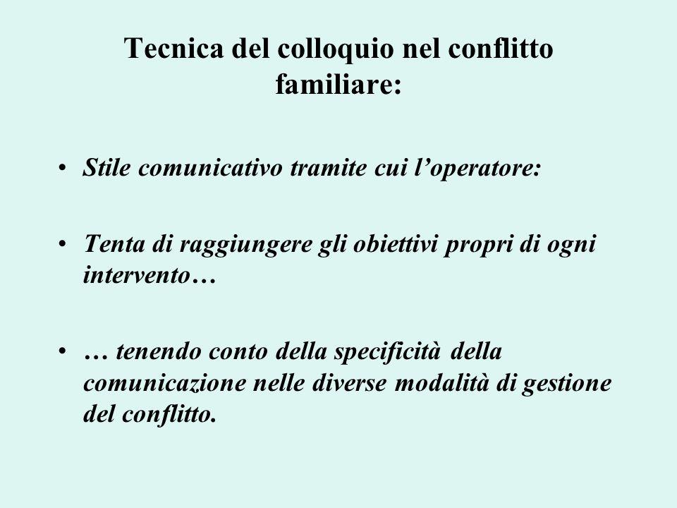 Tecnica del colloquio: Lo stile comunicativo (tecnica) si definisce facendo riferimento a: Fase del percorso (iniziale, avanzata) Obiettivi (pragmatici, relazionali) Funzione (posizione nel rapporto con la coppia )