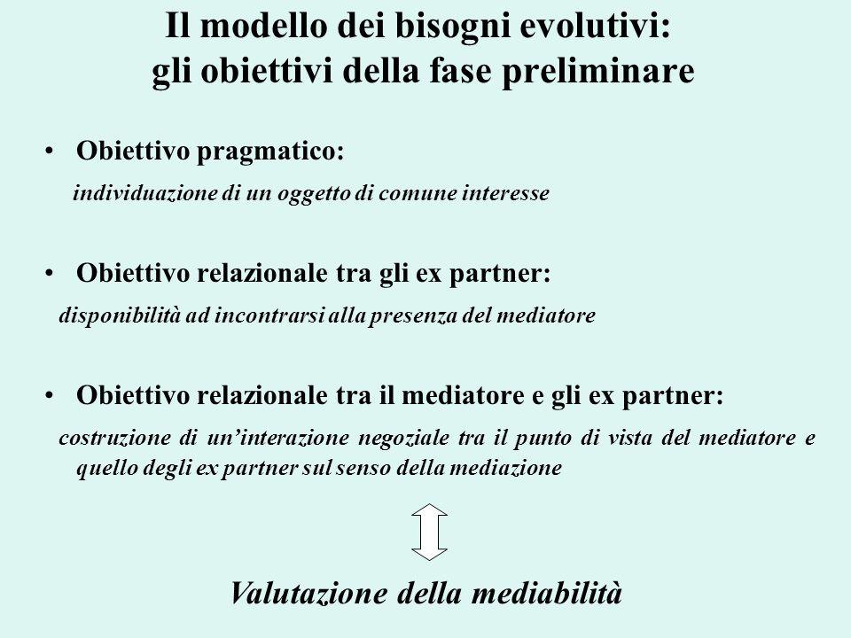 Il modello dei bisogni evolutivi: gli obiettivi della fase preliminare Obiettivo pragmatico: individuazione di un oggetto di comune interesse Obiettiv