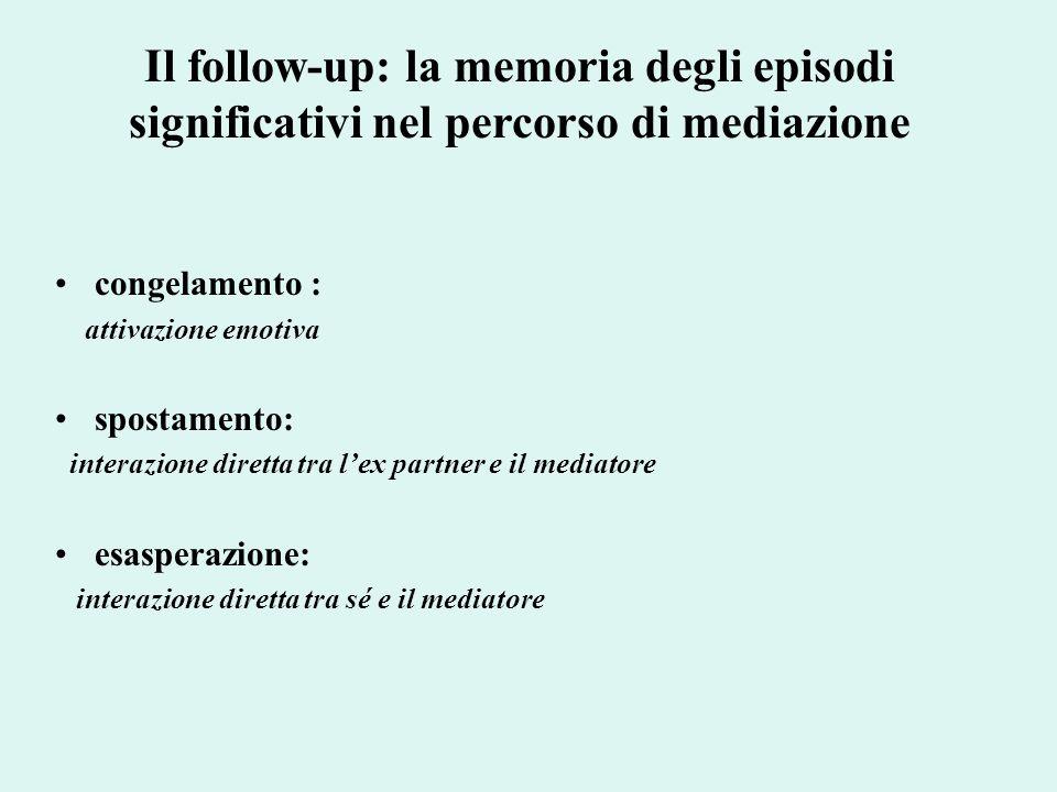 Il follow-up: la memoria degli episodi significativi nel percorso di mediazione congelamento : attivazione emotiva spostamento: interazione diretta tr