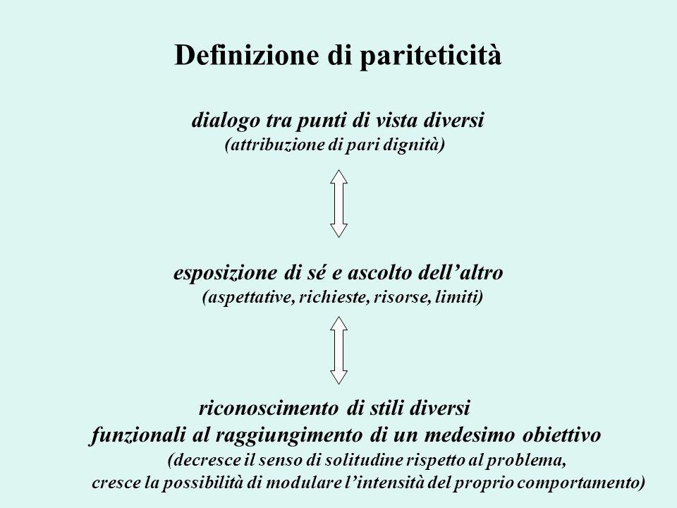 Definizione di pariteticità dialogo tra punti di vista diversi (attribuzione di pari dignità) esposizione di sé e ascolto dellaltro (aspettative, rich