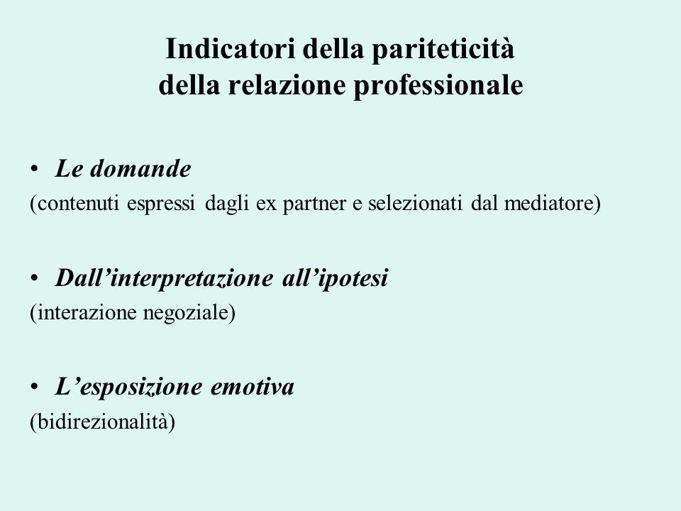 Indicatori della pariteticità della relazione professionale Le domande (contenuti espressi dagli ex partner e selezionati dal mediatore) Dallinterpret