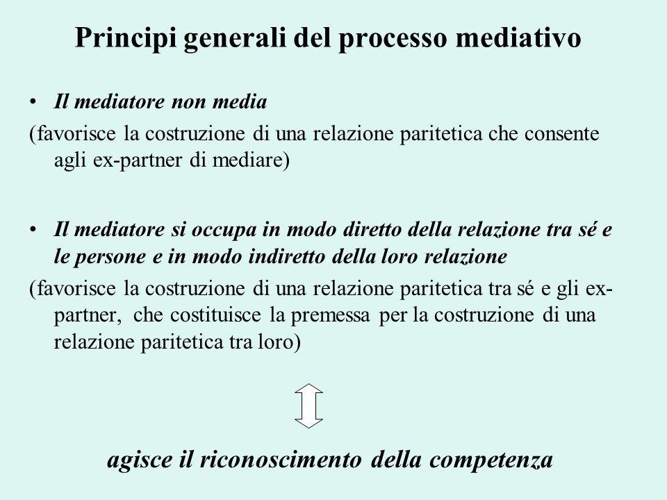 Principi generali del processo mediativo Il mediatore non media (favorisce la costruzione di una relazione paritetica che consente agli ex-partner di