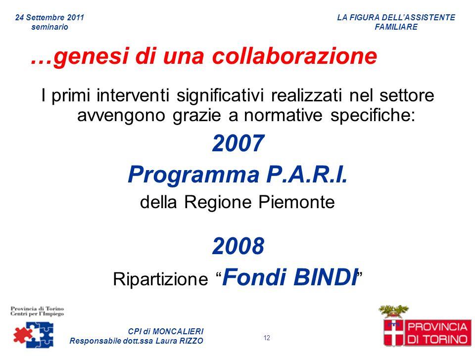 LA FIGURA DELLASSISTENTE FAMILIARE CPI di MONCALIERI Responsabile dott.ssa Laura RIZZO 24 Settembre 2011 seminario 12 …genesi di una collaborazione I