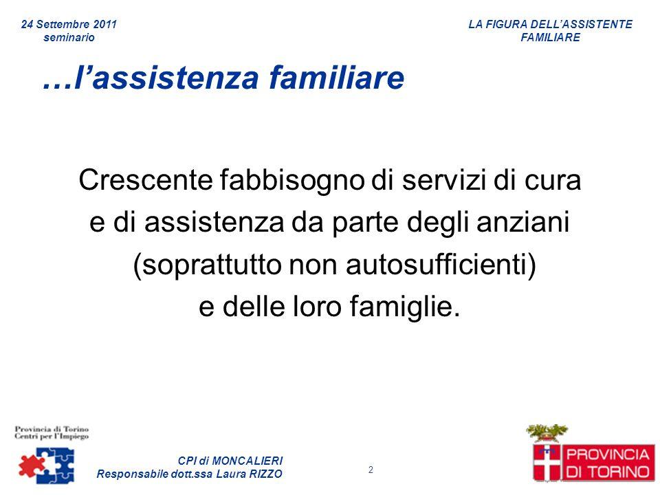 LA FIGURA DELLASSISTENTE FAMILIARE CPI di MONCALIERI Responsabile dott.ssa Laura RIZZO 24 Settembre 2011 seminario 2 …lassistenza familiare Crescente