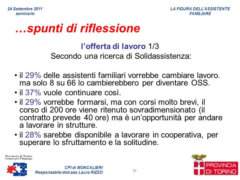 LA FIGURA DELLASSISTENTE FAMILIARE CPI di MONCALIERI Responsabile dott.ssa Laura RIZZO 24 Settembre 2011 seminario 21 …spunti di riflessione lofferta