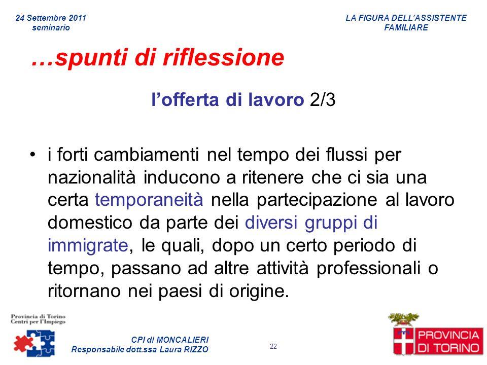LA FIGURA DELLASSISTENTE FAMILIARE CPI di MONCALIERI Responsabile dott.ssa Laura RIZZO 24 Settembre 2011 seminario 22 …spunti di riflessione lofferta