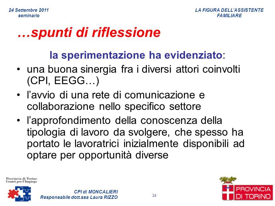 LA FIGURA DELLASSISTENTE FAMILIARE CPI di MONCALIERI Responsabile dott.ssa Laura RIZZO 24 Settembre 2011 seminario 24 …spunti di riflessione la sperim