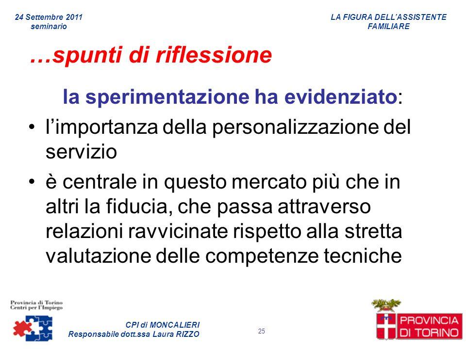 LA FIGURA DELLASSISTENTE FAMILIARE CPI di MONCALIERI Responsabile dott.ssa Laura RIZZO 24 Settembre 2011 seminario 25 …spunti di riflessione la sperim