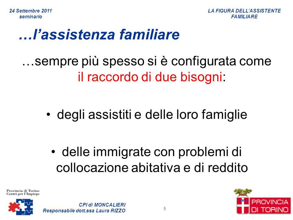 LA FIGURA DELLASSISTENTE FAMILIARE CPI di MONCALIERI Responsabile dott.ssa Laura RIZZO 24 Settembre 2011 seminario 5 …lassistenza familiare …sempre pi