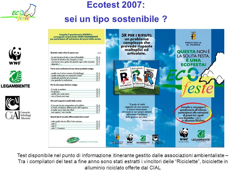 Ecotest 2007: sei un tipo sostenibile .