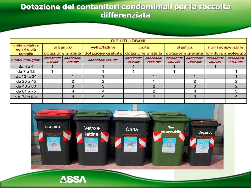 Dotazione dei contenitori condominiali per la raccolta differenziata PLASTICA Vetro e lattine Carta Non recuperabile Organico