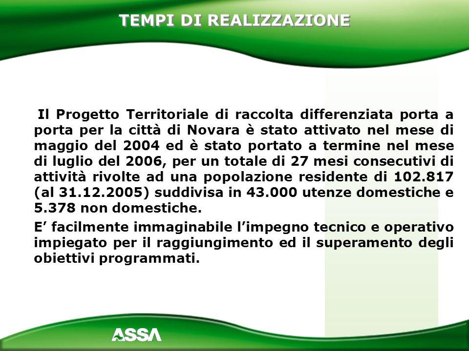 Il Progetto Territoriale di raccolta differenziata porta a porta per la città di Novara è stato attivato nel mese di maggio del 2004 ed è stato portat