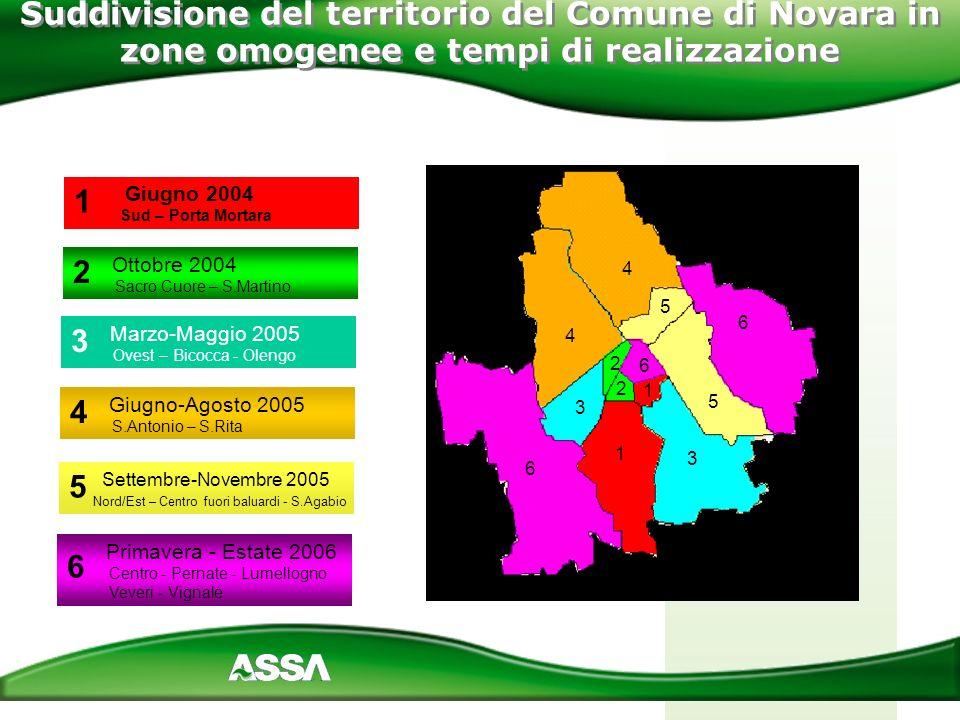 Suddivisione del territorio del Comune di Novara in zone omogenee e tempi di realizzazione Giugno 2004 Sud – Porta Mortara 1 Ottobre 2004 Sacro Cuore