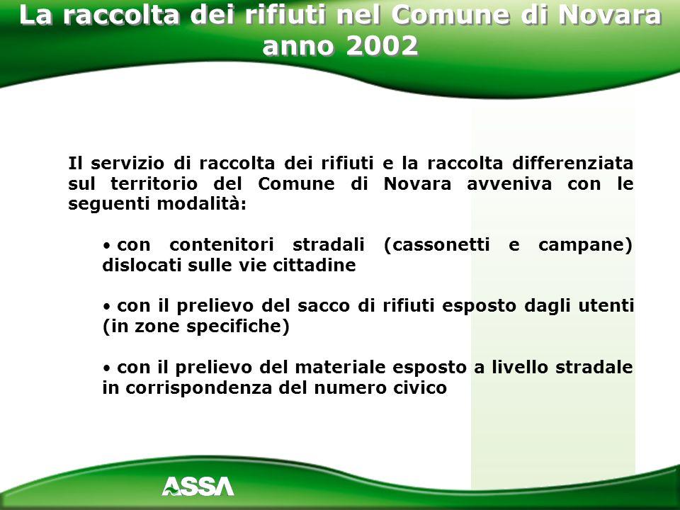 La raccolta dei rifiuti nel Comune di Novara anno 2002 Il servizio di raccolta dei rifiuti e la raccolta differenziata sul territorio del Comune di No