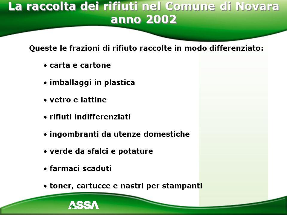 La raccolta dei rifiuti nel Comune di Novara anno 2002 Queste le frazioni di rifiuto raccolte in modo differenziato: carta e cartone imballaggi in pla