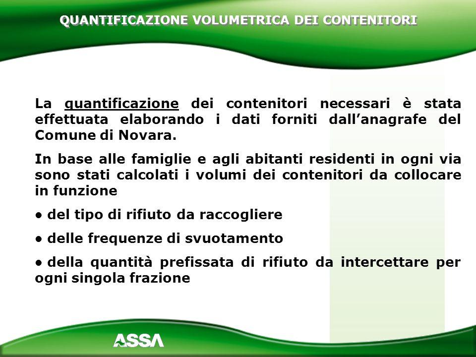 La quantificazione dei contenitori necessari è stata effettuata elaborando i dati forniti dallanagrafe del Comune di Novara. In base alle famiglie e a