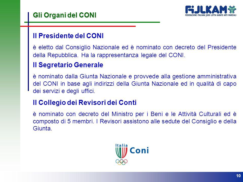 10 Il Presidente del CONI è eletto dal Consiglio Nazionale ed è nominato con decreto del Presidente della Repubblica. Ha la rappresentanza legale del