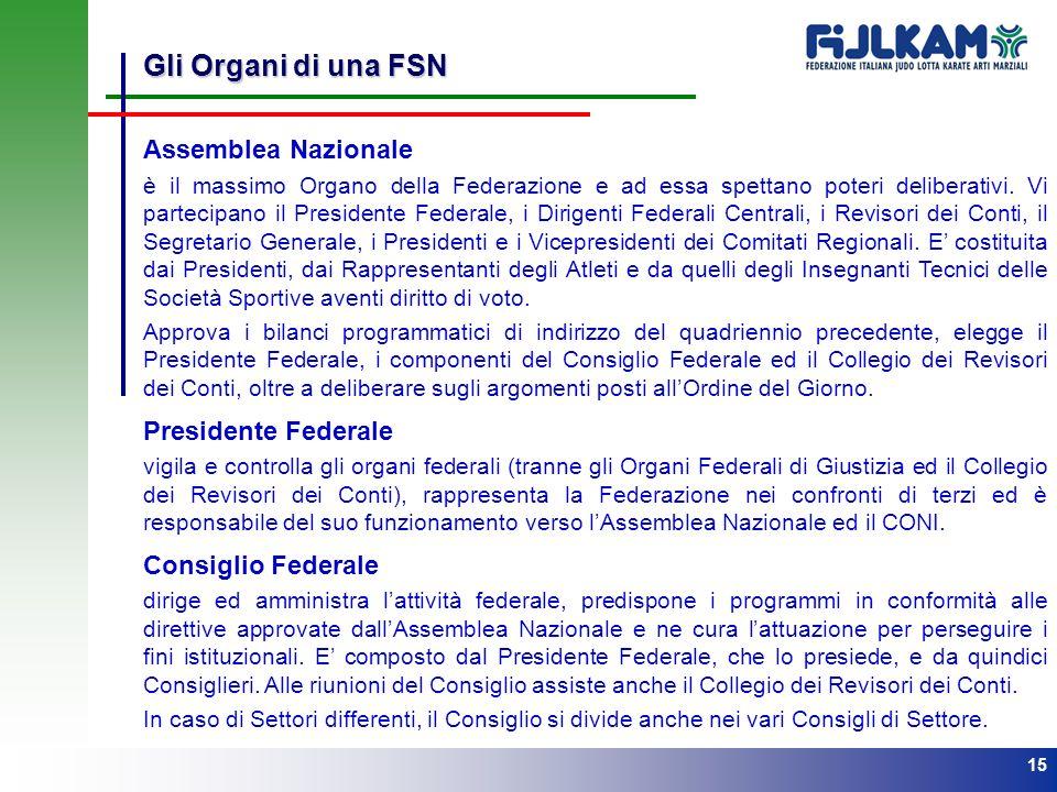 15 Gli Organi di una FSN Assemblea Nazionale è il massimo Organo della Federazione e ad essa spettano poteri deliberativi. Vi partecipano il President