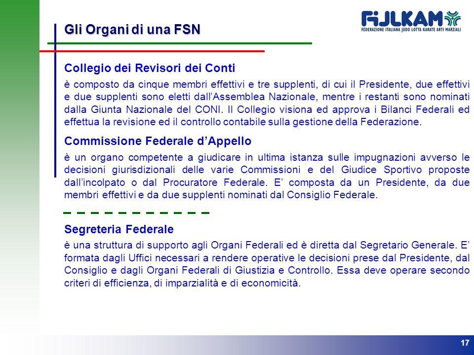 17 Gli Organi di una FSN Collegio dei Revisori dei Conti è composto da cinque membri effettivi e tre supplenti, di cui il Presidente, due effettivi e