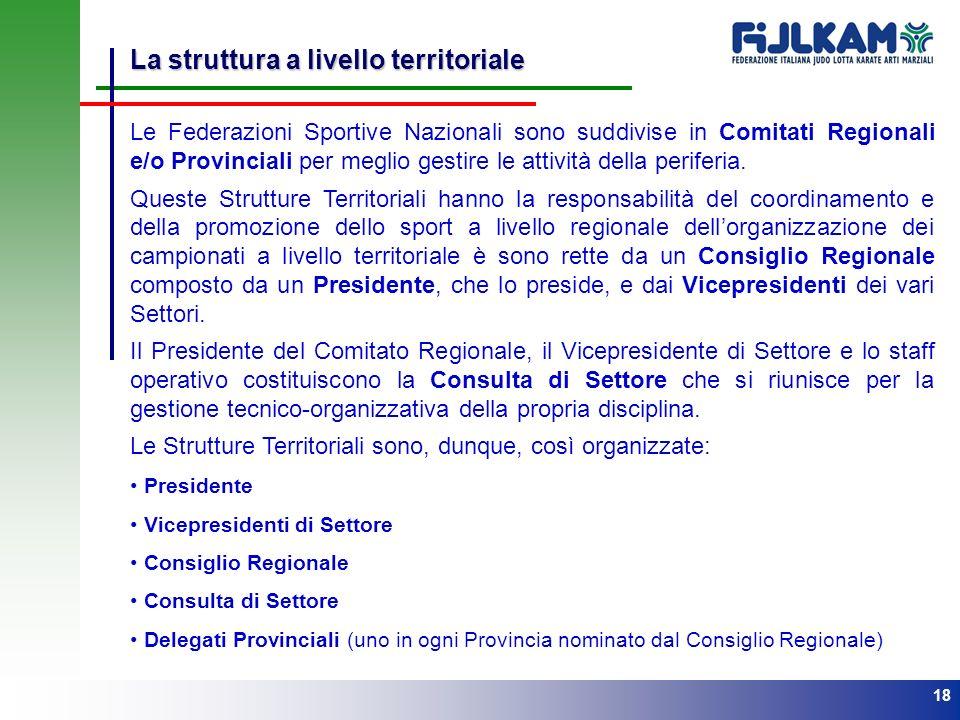 18 La struttura a livello territoriale Le Federazioni Sportive Nazionali sono suddivise in Comitati Regionali e/o Provinciali per meglio gestire le at
