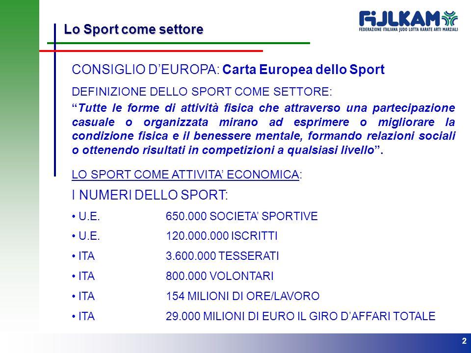 2 Lo Sport come settore CONSIGLIO DEUROPA: Carta Europea dello Sport DEFINIZIONE DELLO SPORT COME SETTORE: Tutte le forme di attività fisica che attra