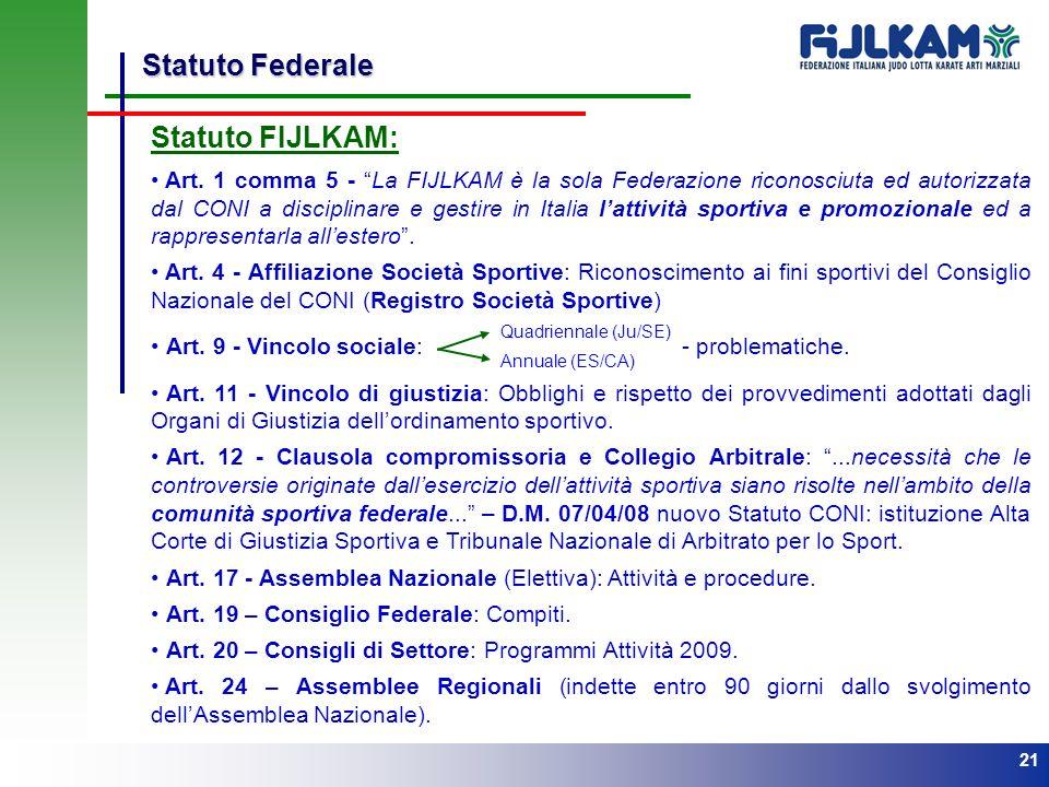 21 Statuto Federale Statuto FIJLKAM: Art. 1 comma 5 - La FIJLKAM è la sola Federazione riconosciuta ed autorizzata dal CONI a disciplinare e gestire i