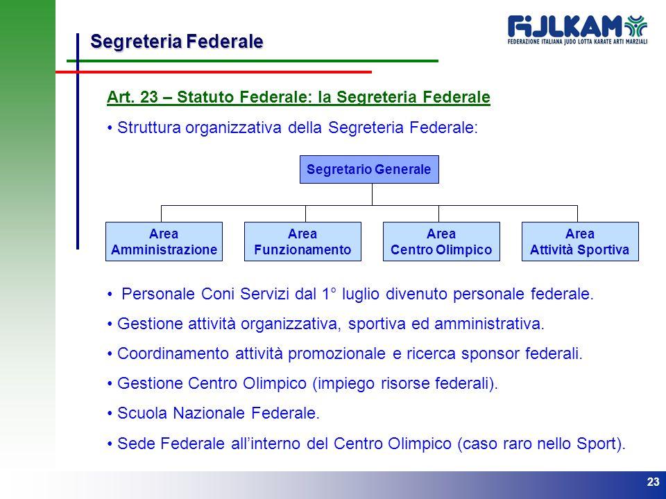 23 Segreteria Federale Art. 23 – Statuto Federale: la Segreteria Federale Struttura organizzativa della Segreteria Federale: Personale Coni Servizi da