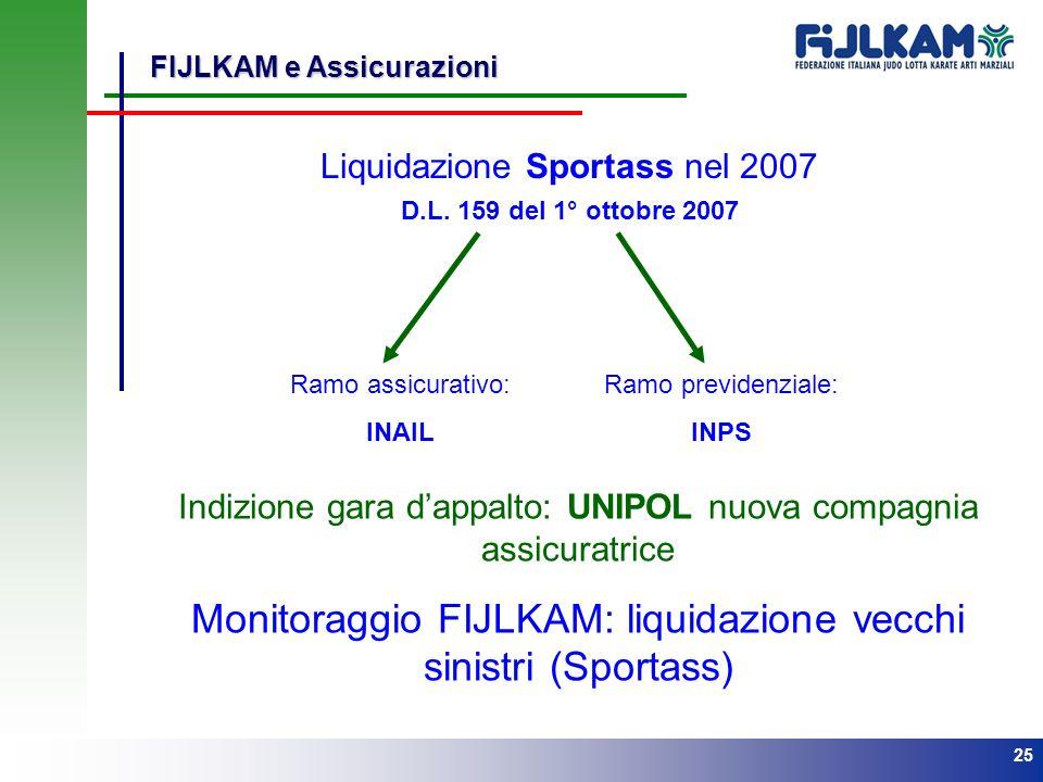 25 FIJLKAM e Assicurazioni Liquidazione Sportass nel 2007 D.L. 159 del 1° ottobre 2007 Ramo previdenziale: INPS Ramo assicurativo: INAIL Indizione gar