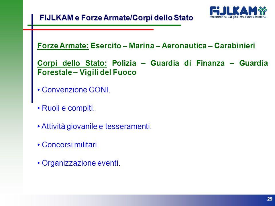 29 FIJLKAM e Forze Armate/Corpi dello Stato Forze Armate: Esercito – Marina – Aeronautica – Carabinieri Corpi dello Stato: Polizia – Guardia di Finanz