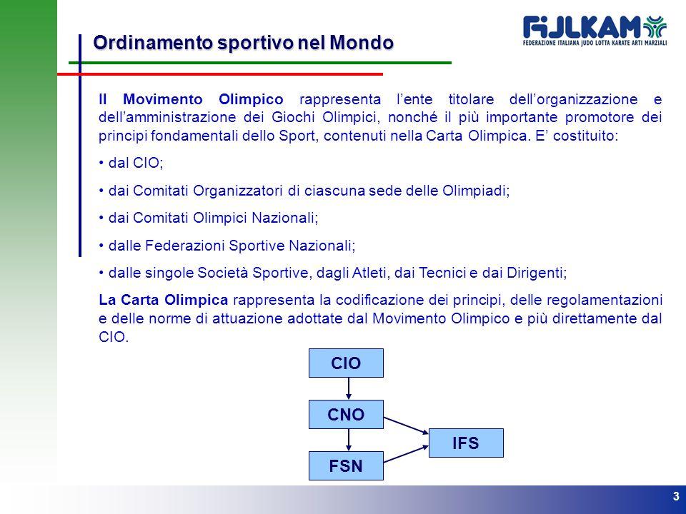 3 Ordinamento sportivo nel Mondo Il Movimento Olimpico rappresenta lente titolare dellorganizzazione e dellamministrazione dei Giochi Olimpici, nonché