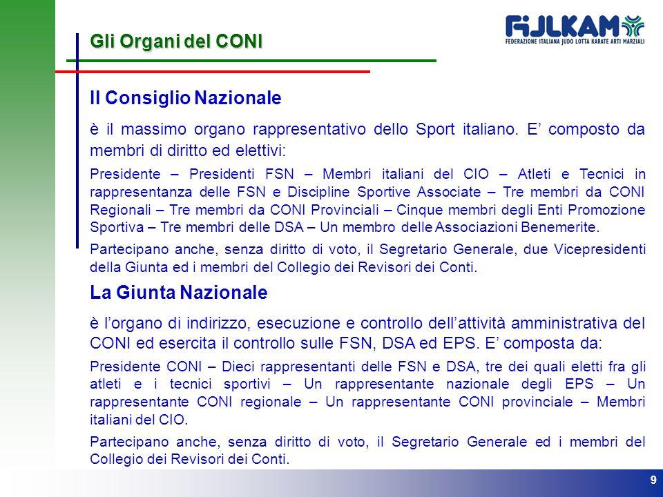 9 Gli Organi del CONI Il Consiglio Nazionale è il massimo organo rappresentativo dello Sport italiano. E composto da membri di diritto ed elettivi: Pr