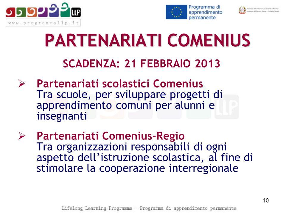 PARTENARIATI COMENIUS SCADENZA: 21 FEBBRAIO 2013 Partenariati scolastici Comenius Tra scuole, per sviluppare progetti di apprendimento comuni per alun