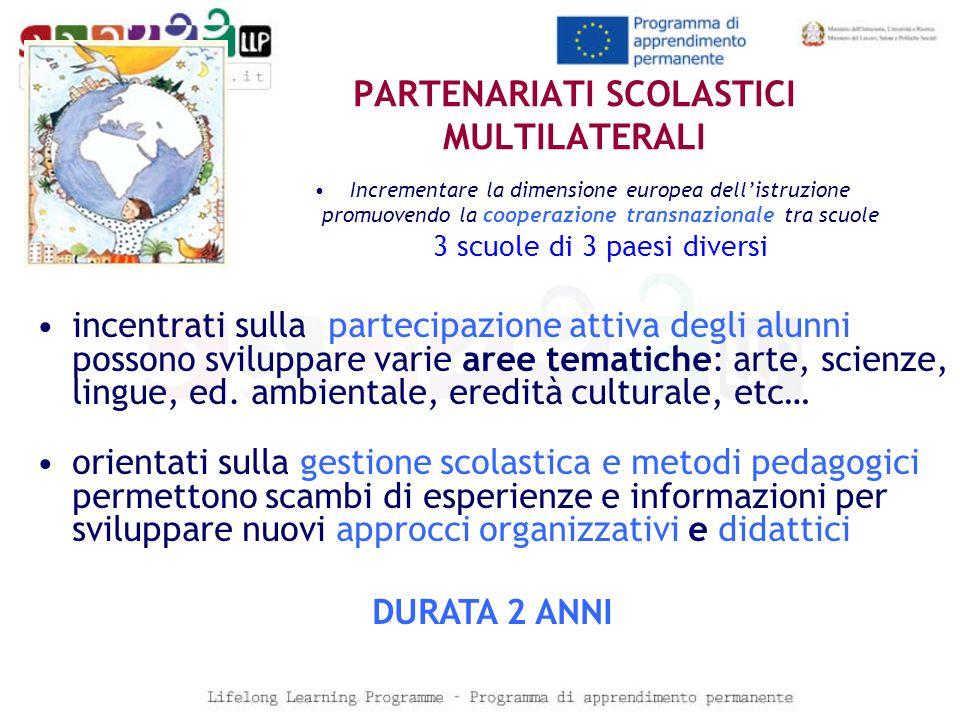 PARTENARIATI SCOLASTICI MULTILATERALI Incrementare la dimensione europea dellistruzione promuovendo la cooperazione transnazionale tra scuole 3 scuole