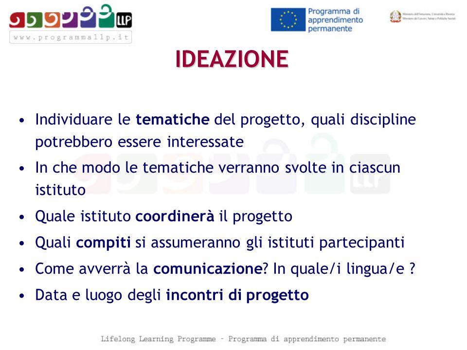 IDEAZIONE Individuare le tematiche del progetto, quali discipline potrebbero essere interessate In che modo le tematiche verranno svolte in ciascun is