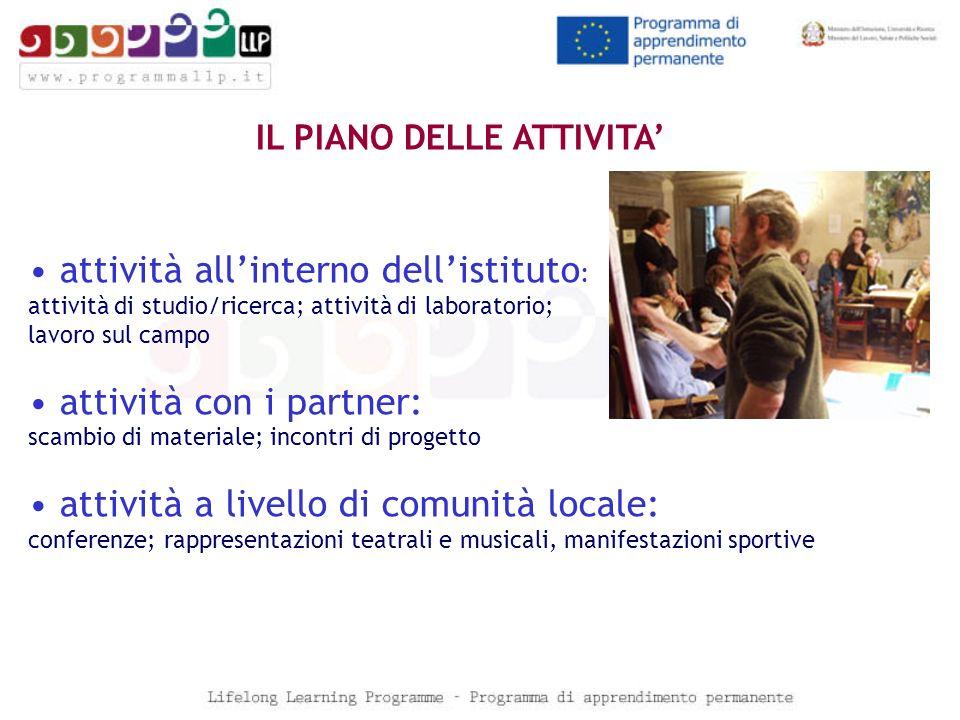 IL PIANO DELLE ATTIVITA attività allinterno dellistituto : attività di studio/ricerca; attività di laboratorio; lavoro sul campo attività con i partne