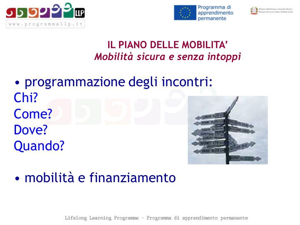 IL PIANO DELLE MOBILITA Mobilità sicura e senza intoppi programmazione degli incontri: Chi? Come? Dove? Quando? mobilità e finanziamento