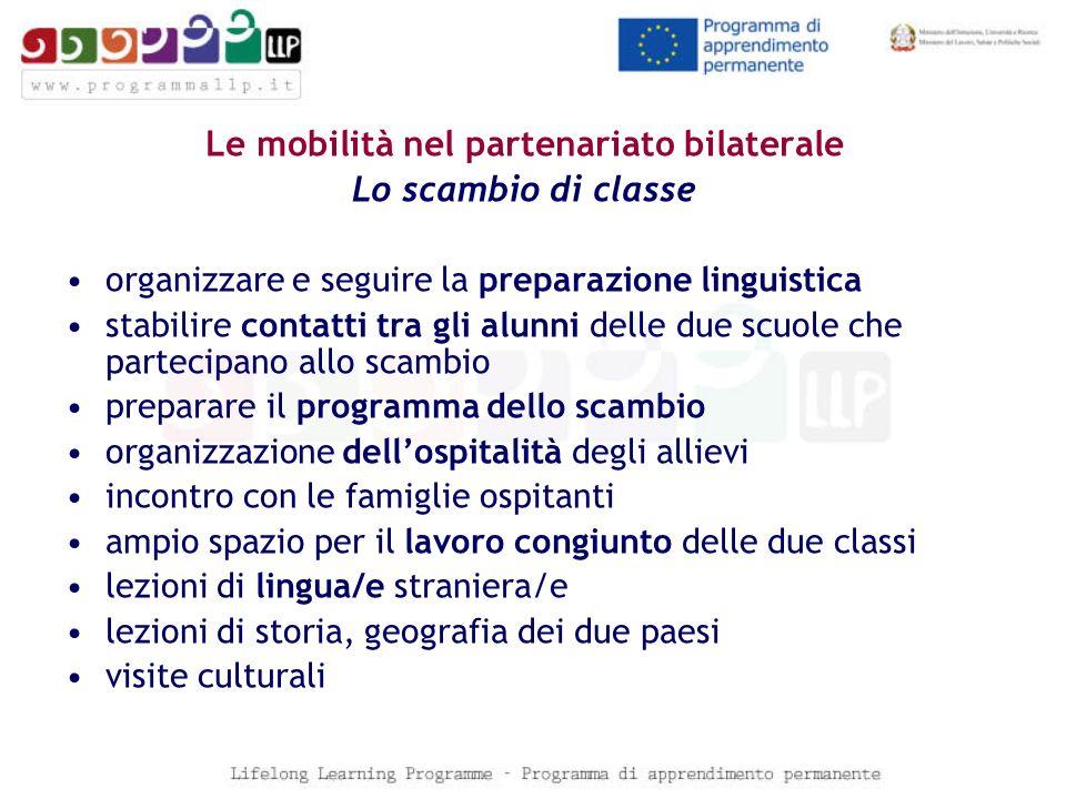 Le mobilità nel partenariato bilaterale Lo scambio di classe organizzare e seguire la preparazione linguistica stabilire contatti tra gli alunni delle