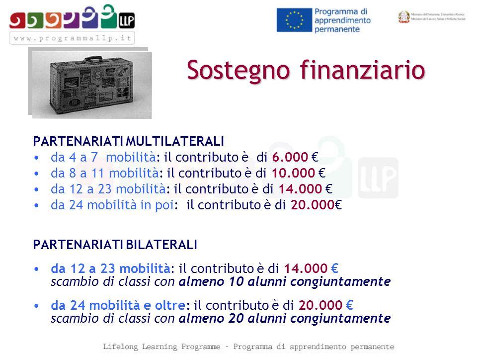 Sostegno finanziario PARTENARIATI MULTILATERALI da 4 a 7 mobilità: il contributo è di 6.000 da 8 a 11 mobilità: il contributo è di 10.000 da 12 a 23 m