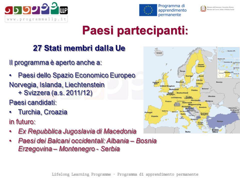 Paesi partecipanti : 27 Stati membri dalla Ue Il programma è aperto anche a: Paesi dello Spazio Economico EuropeoPaesi dello Spazio Economico Europeo