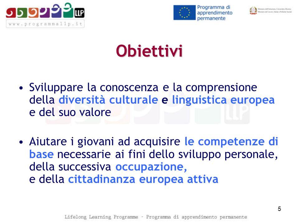 Obiettivi Sviluppare la conoscenza e la comprensione della diversità culturale e linguistica europea e del suo valore Aiutare i giovani ad acquisire l