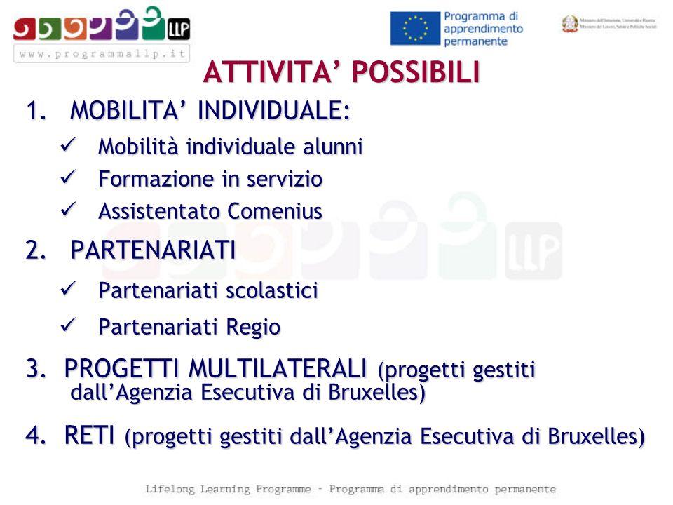 Scadenze Comenius 2013 Mobilità individuale alunni 03/12/2012 Assistenti/Host31/01/2013 Formazione in servizio 16/01/2013 per attività di formazione che iniziano tra il 1/05/2013 – 31/08/2013 30/04/2013 per attività di formazione che iniziano tra il 1/09/2013 – 31/12/2013 17/09/2013 per attività di formazione che iniziano tra il 1/01/2014 – 30/04/2014 Partenariati scolastici 21/02/2013 Partenariati Comenius Regio 21/02/2013