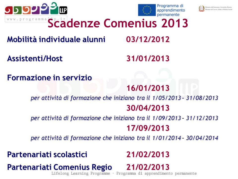Scadenze Comenius 2013 Mobilità individuale alunni 03/12/2012 Assistenti/Host31/01/2013 Formazione in servizio 16/01/2013 per attività di formazione c