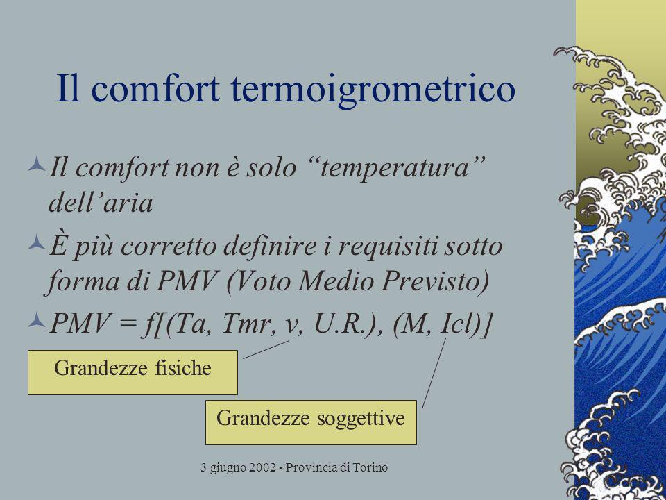 3 giugno 2002 - Provincia di Torino Il comfort termoigrometrico Il comfort non è solo temperatura dellaria È più corretto definire i requisiti sotto forma di PMV (Voto Medio Previsto) PMV = f[(Ta, Tmr, v, U.R.), (M, Icl)] Grandezze fisiche Grandezze soggettive