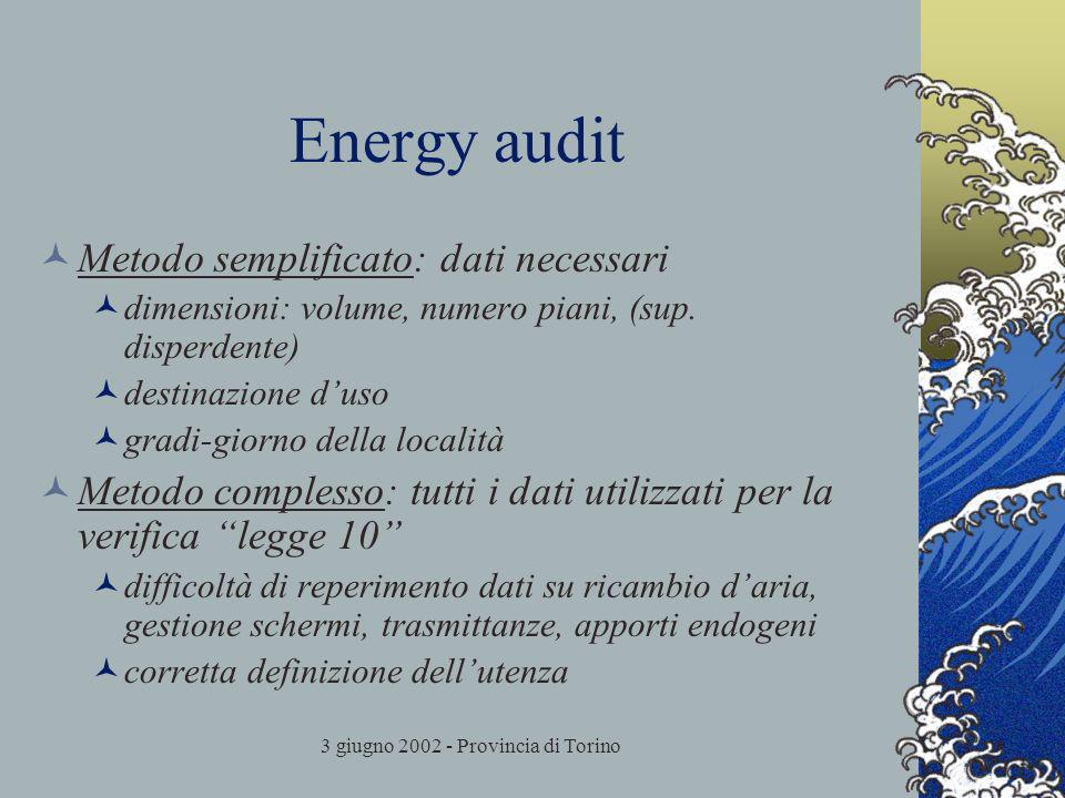 3 giugno 2002 - Provincia di Torino Energy audit Metodo semplificato: dati necessari dimensioni: volume, numero piani, (sup. disperdente) destinazione