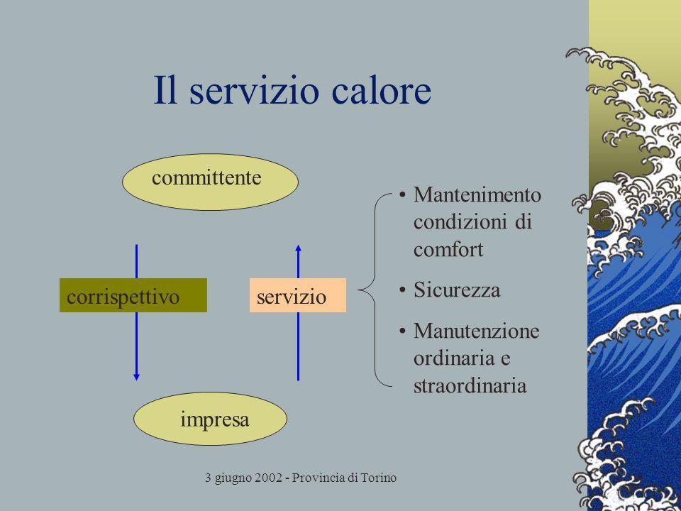 3 giugno 2002 - Provincia di Torino Il servizio calore impresa corrispettivo Mantenimento condizioni di comfort Sicurezza Manutenzione ordinaria e straordinaria servizio committente