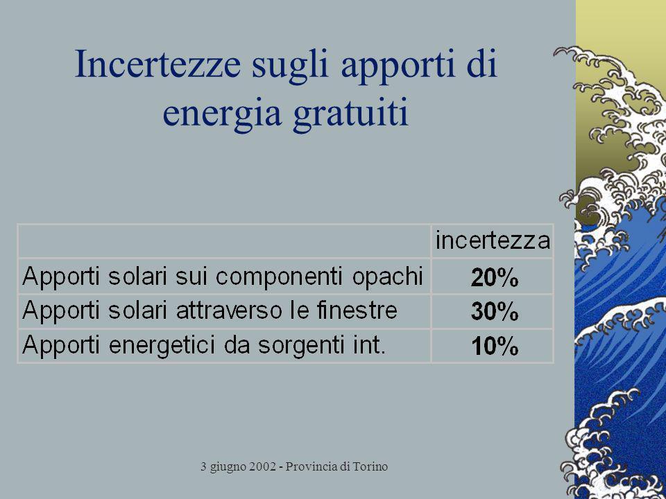 3 giugno 2002 - Provincia di Torino Incertezze sugli apporti di energia gratuiti