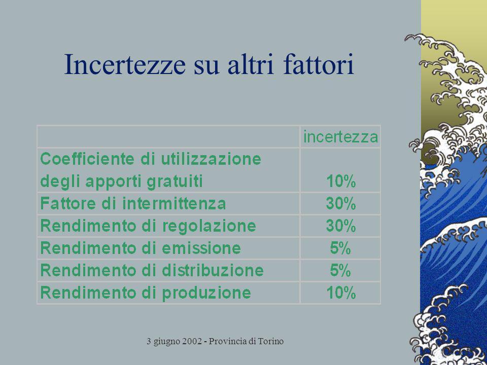 3 giugno 2002 - Provincia di Torino Incertezze su altri fattori